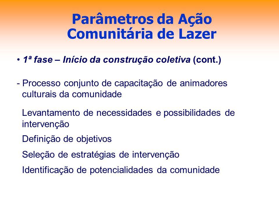 Parâmetros da Ação Comunitária de Lazer 1ª fase – Início da construção coletiva (cont.) - Processo conjunto de capacitação de animadores culturais da