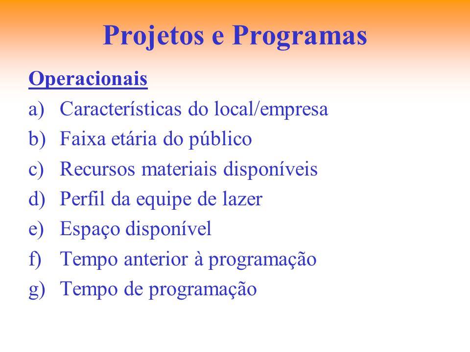Projetos e Programas Operacionais a)Características do local/empresa b)Faixa etária do público c)Recursos materiais disponíveis d)Perfil da equipe de