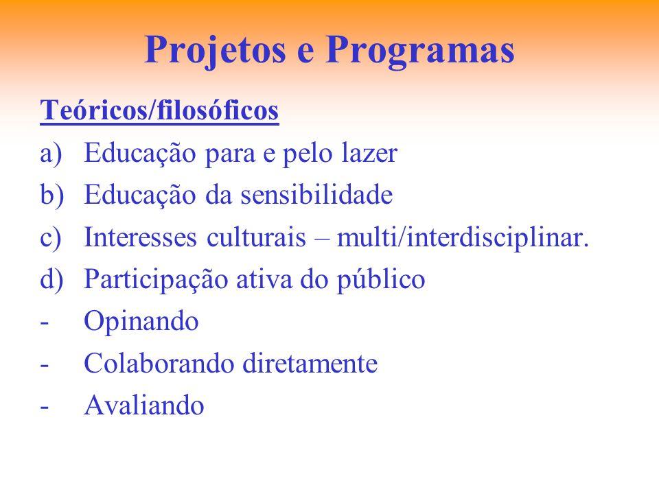 Projetos e Programas Teóricos/filosóficos a)Educação para e pelo lazer b)Educação da sensibilidade c)Interesses culturais – multi/interdisciplinar. d)