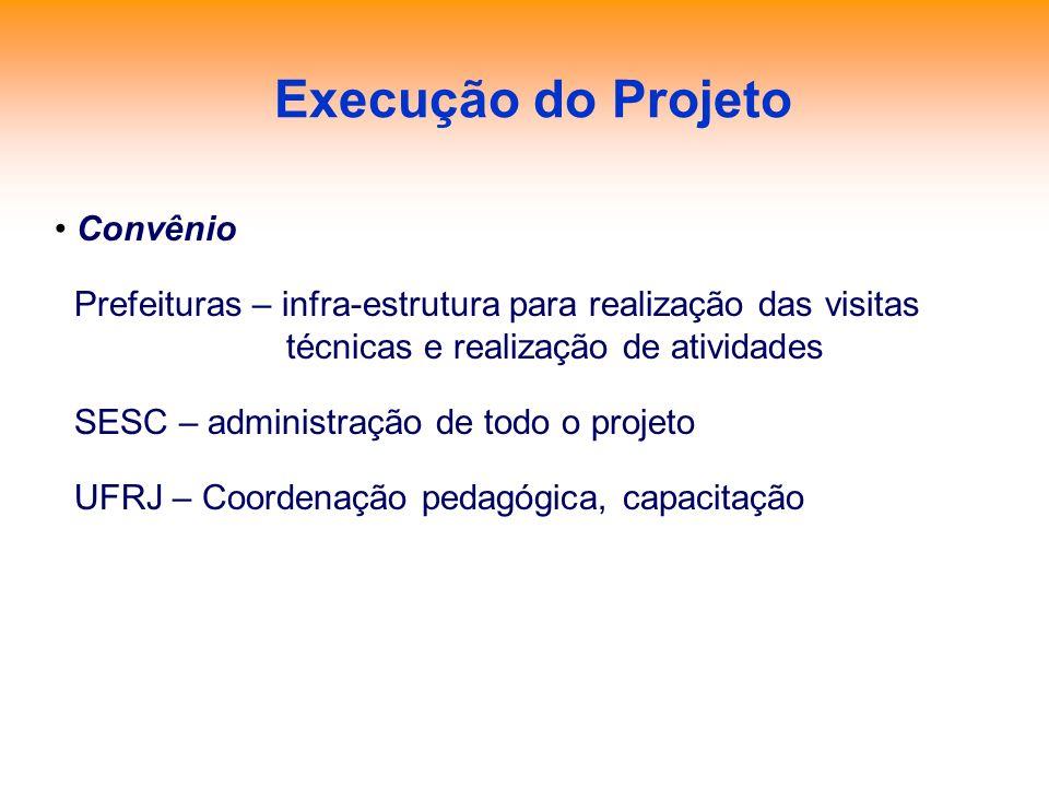 Execução do Projeto Convênio Prefeituras – infra-estrutura para realização das visitas técnicas e realização de atividades SESC – administração de tod