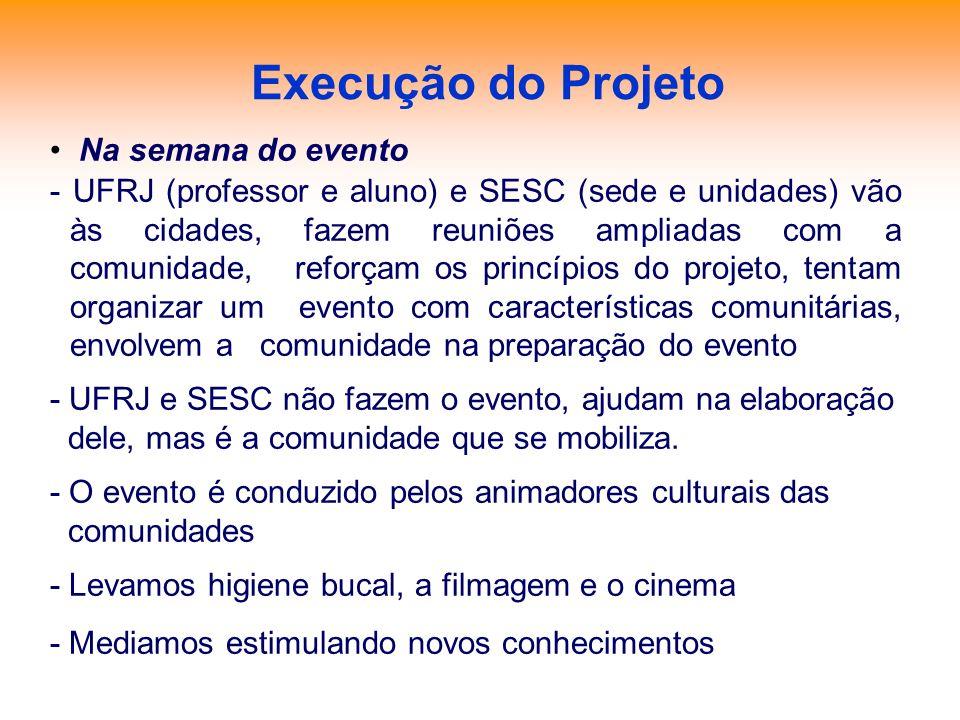 Execução do Projeto Na semana do evento - UFRJ (professor e aluno) e SESC (sede e unidades) vão às cidades, fazem reuniões ampliadas com a comunidade,