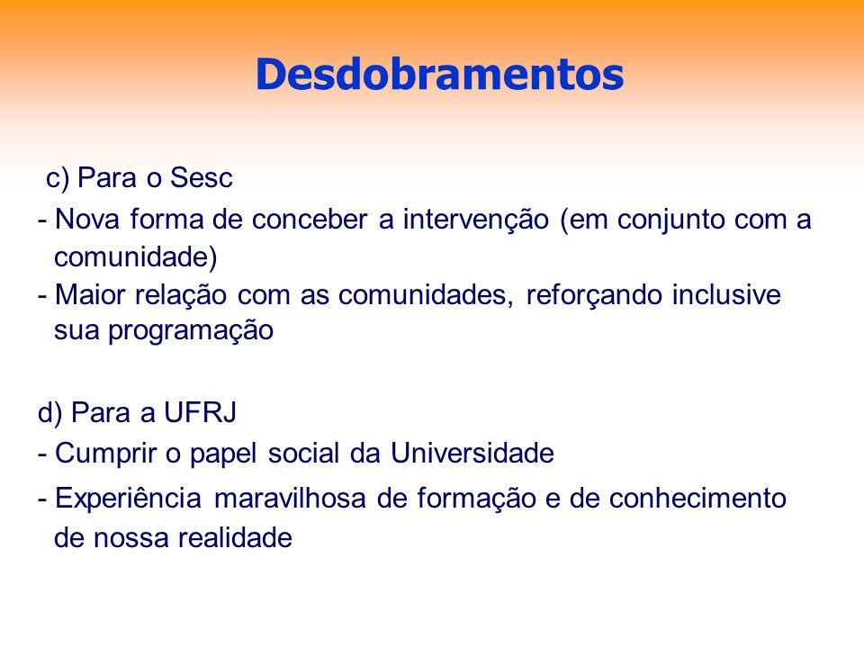 Desdobramentos c) Para o Sesc - Nova forma de conceber a intervenção (em conjunto com a comunidade) - Maior relação com as comunidades, reforçando inc