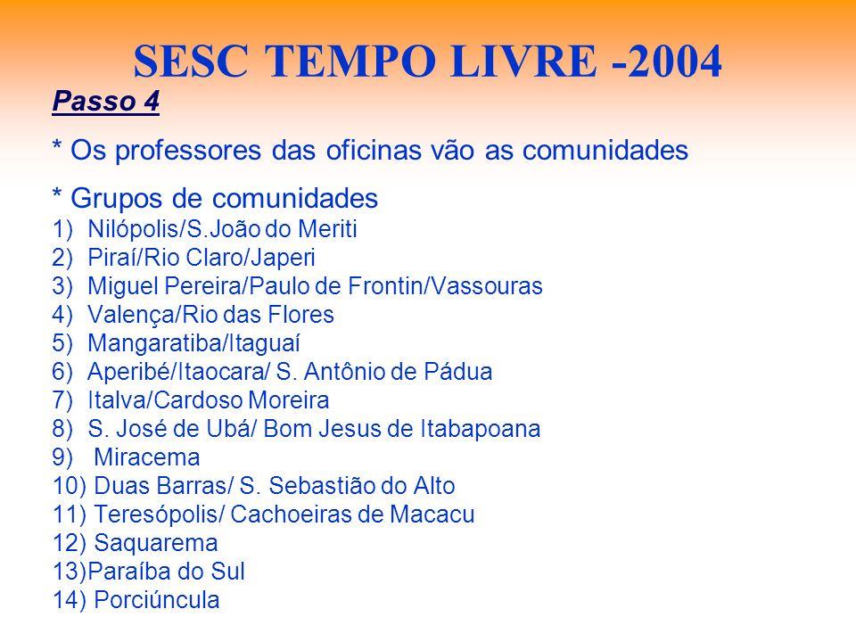 SESC TEMPO LIVRE -2004 Passo 4 * Os professores das oficinas vão as comunidades * Grupos de comunidades 1)Nilópolis/S.João do Meriti 2)Piraí/Rio Claro