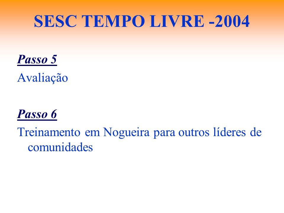 SESC TEMPO LIVRE -2004 Passo 5 Avaliação Passo 6 Treinamento em Nogueira para outros líderes de comunidades