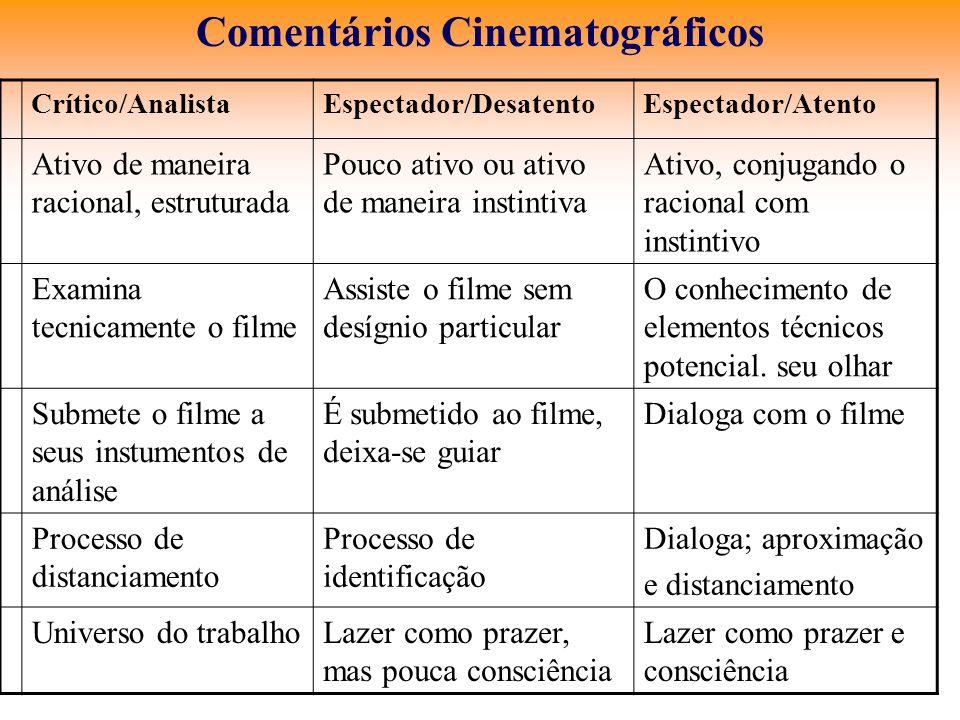 Comentários Cinematográficos Crítico/AnalistaEspectador/DesatentoEspectador/Atento Ativo de maneira racional, estruturada Pouco ativo ou ativo de mane