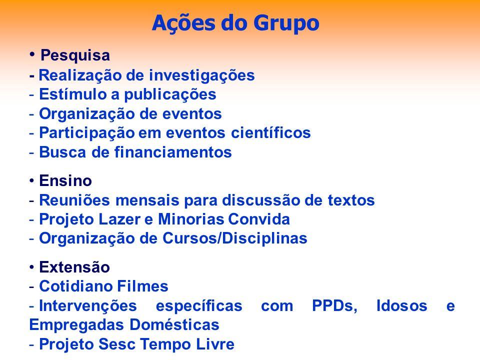 Ações do Grupo Pesquisa - Realização de investigações - Estímulo a publicações - Organização de eventos - Participação em eventos científicos - Busca