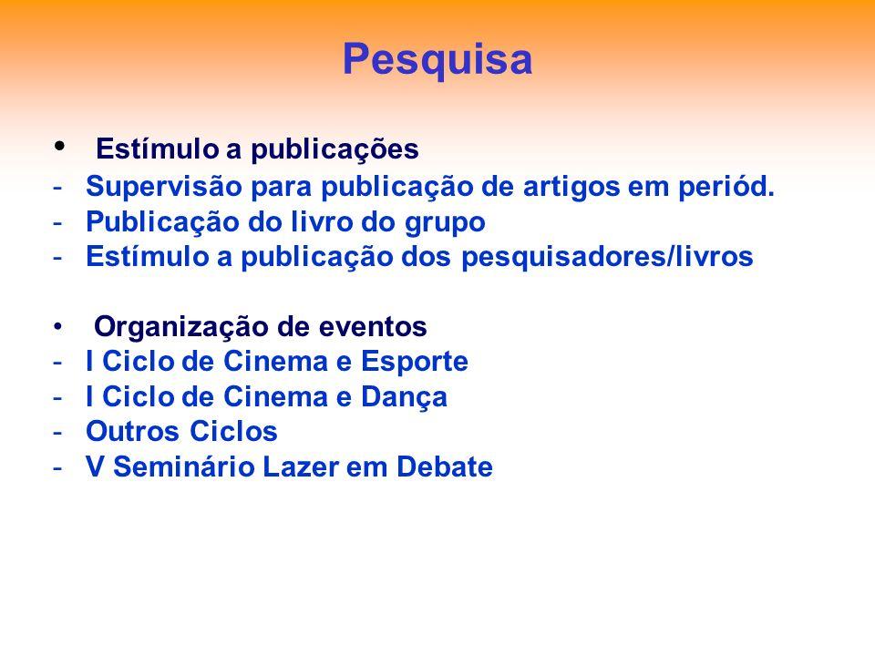 Pesquisa Estímulo a publicações -Supervisão para publicação de artigos em periód. -Publicação do livro do grupo -Estímulo a publicação dos pesquisador