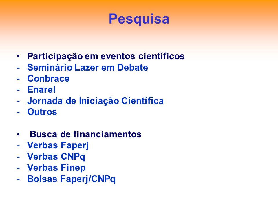 Pesquisa Participação em eventos científicos -Seminário Lazer em Debate -Conbrace -Enarel -Jornada de Iniciação Científica -Outros Busca de financiame
