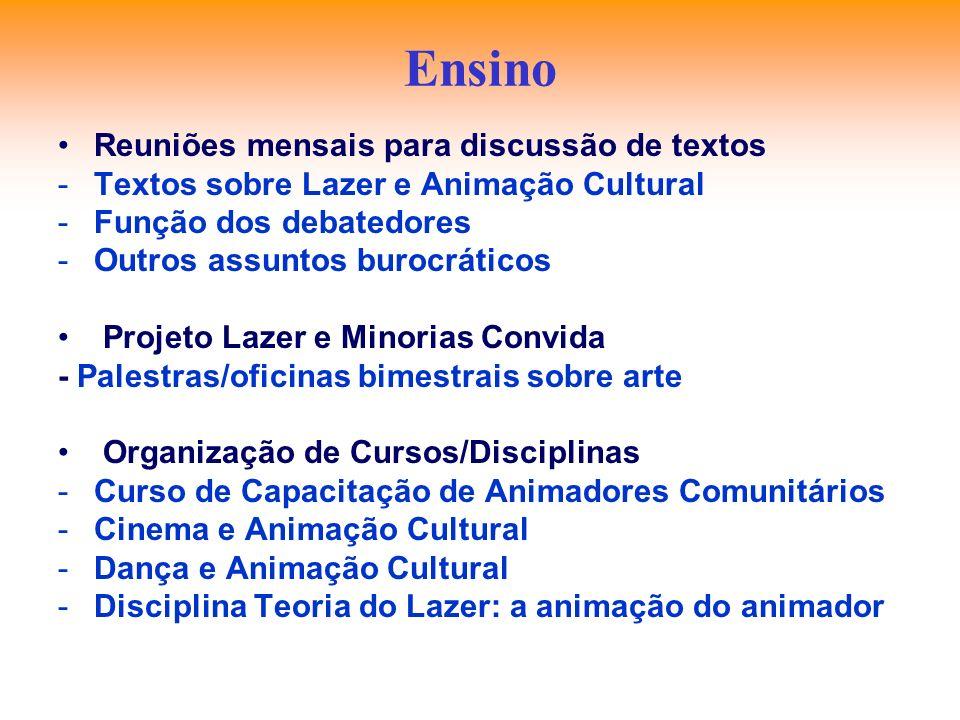Ensino Reuniões mensais para discussão de textos -Textos sobre Lazer e Animação Cultural -Função dos debatedores -Outros assuntos burocráticos Projeto