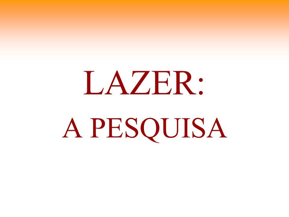 LAZER: A PESQUISA