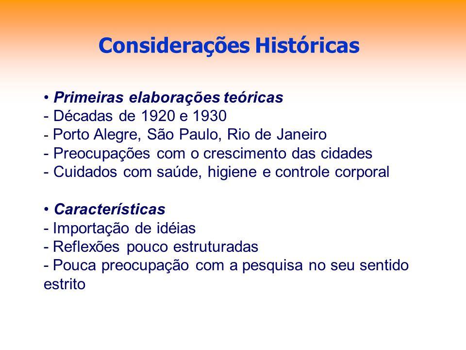 Considerações Históricas Primeiras elaborações teóricas - Décadas de 1920 e 1930 - Porto Alegre, São Paulo, Rio de Janeiro - Preocupações com o cresci