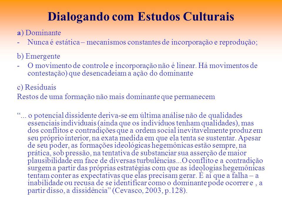 Dialogando com Estudos Culturais a) Dominante -Nunca é estática – mecanismos constantes de incorporação e reprodução; b) Emergente -O movimento de con