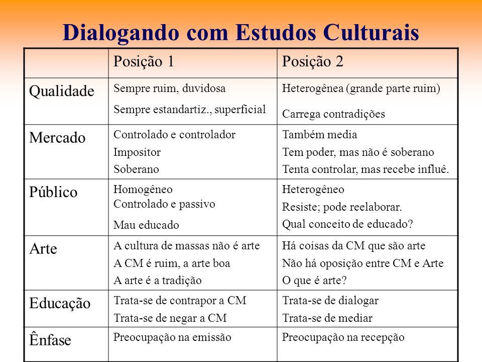 Dialogando com Estudos Culturais Posição 1Posição 2 Qualidade Sempre ruim, duvidosa Sempre estandartiz., superficial Heterogênea (grande parte ruim) C