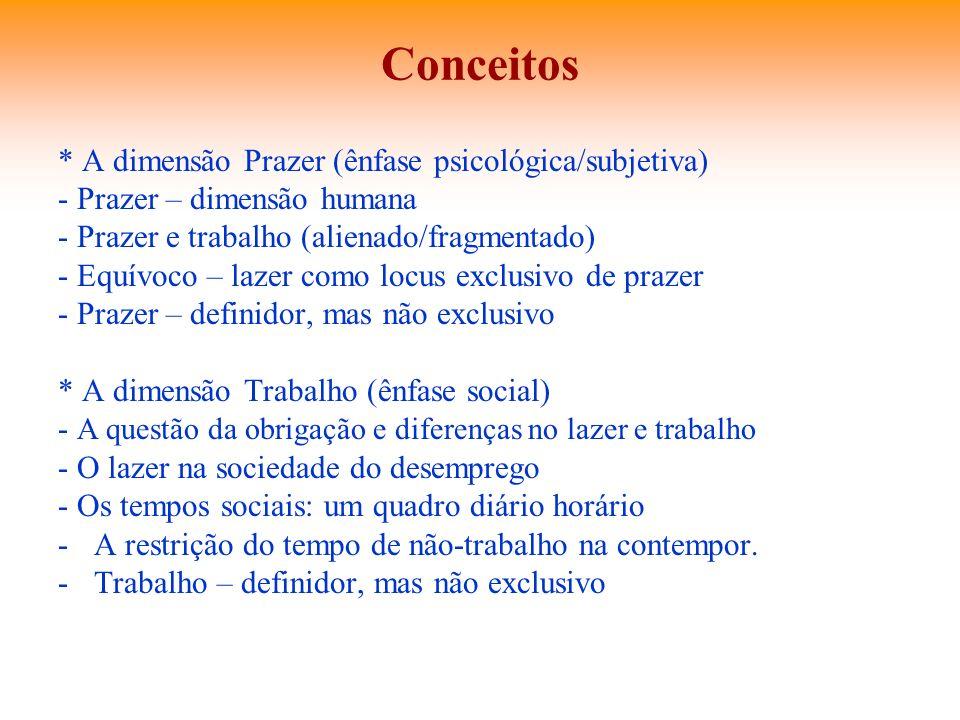 Conceitos * A dimensão Prazer (ênfase psicológica/subjetiva) - Prazer – dimensão humana - Prazer e trabalho (alienado/fragmentado) - Equívoco – lazer