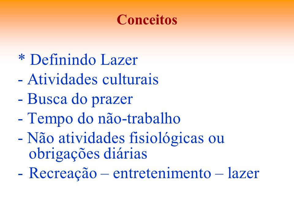 Conceitos * Definindo Lazer - Atividades culturais - Busca do prazer - Tempo do não-trabalho - Não atividades fisiológicas ou obrigações diárias -Recr
