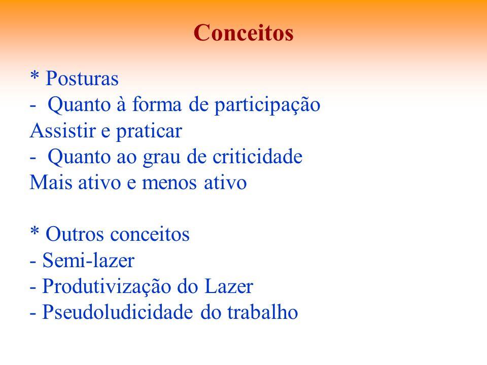 Conceitos * Posturas -Quanto à forma de participação Assistir e praticar -Quanto ao grau de criticidade Mais ativo e menos ativo * Outros conceitos -