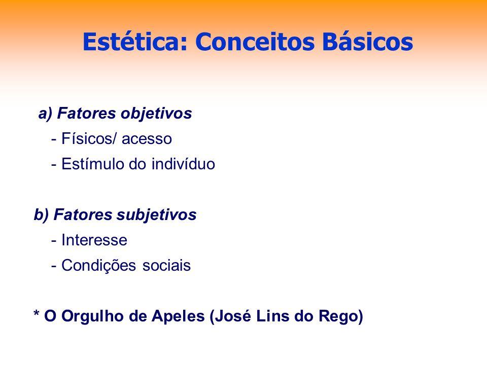 Estética: Conceitos Básicos a) Fatores objetivos - Físicos/ acesso - Estímulo do indivíduo b) Fatores subjetivos - Interesse - Condições sociais * O O