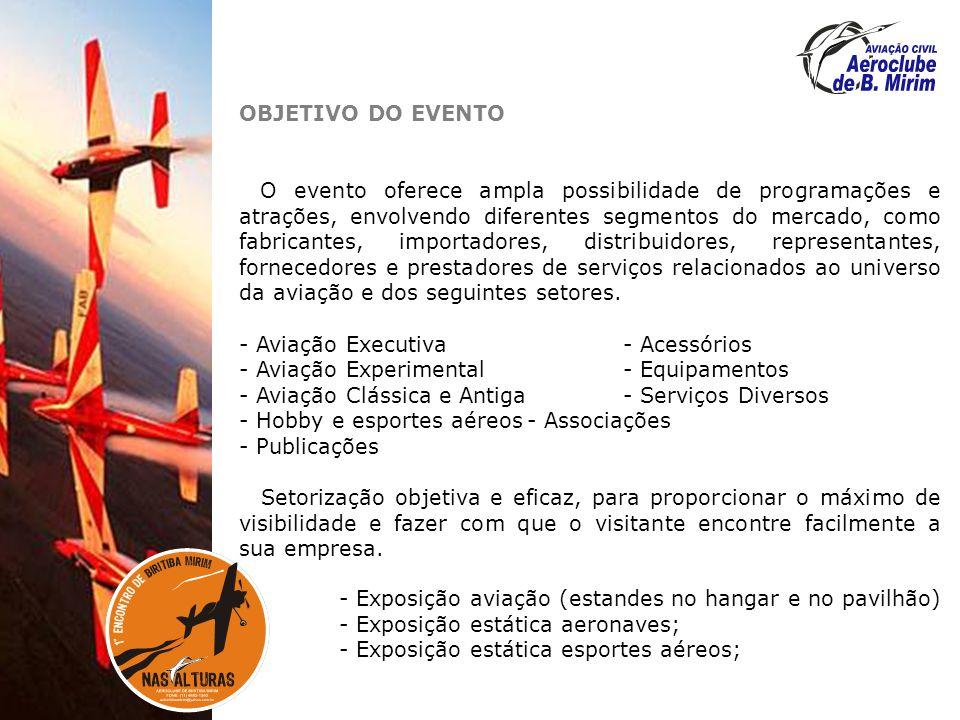 OBJETIVO DO EVENTO O evento oferece ampla possibilidade de programações e atrações, envolvendo diferentes segmentos do mercado, como fabricantes, impo