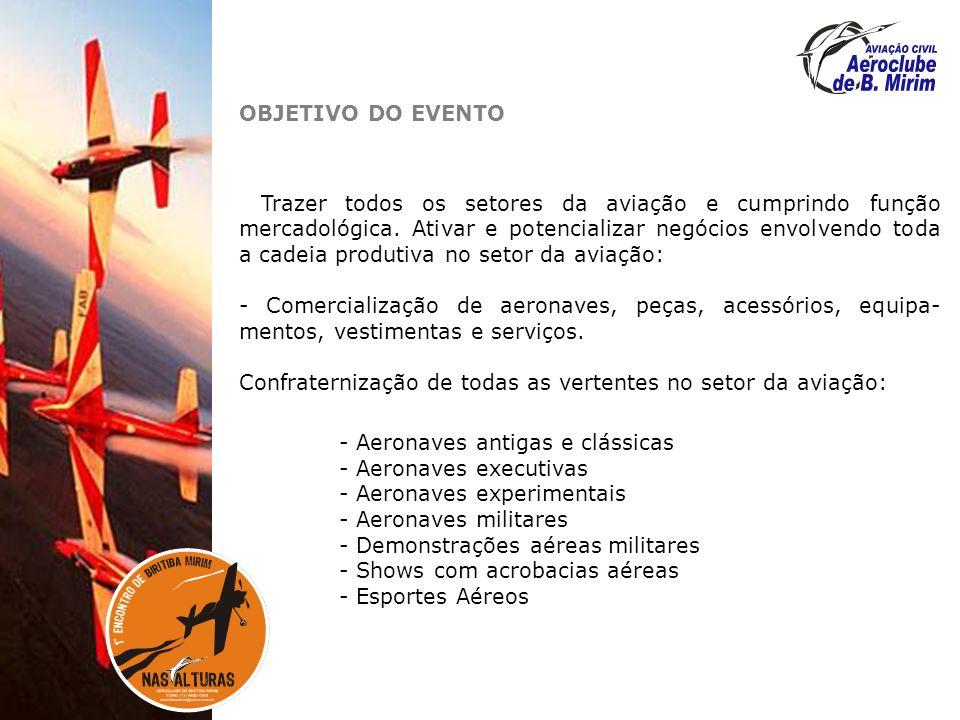 OBJETIVO DO EVENTO Trazer todos os setores da aviação e cumprindo função mercadológica. Ativar e potencializar negócios envolvendo toda a cadeia produ