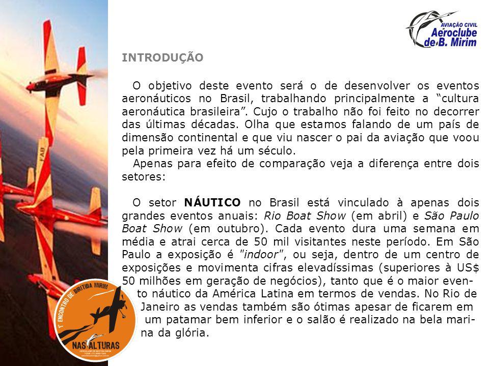 CONTATO PARA PATROCÍNIO: Marcos Parice – (11) 4692-1360 / (11) 9934-6723 Presidente do Aeroclube de Biritiba-Mirim