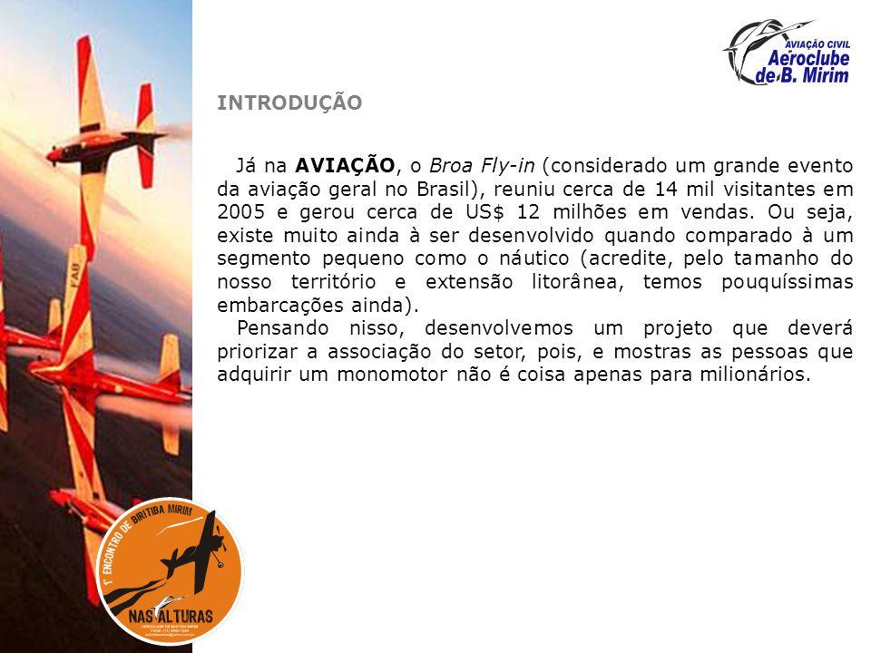 INTRODUÇÃO Já na AVIAÇÃO, o Broa Fly-in (considerado um grande evento da aviação geral no Brasil), reuniu cerca de 14 mil visitantes em 2005 e gerou cerca de US$ 12 milhões em vendas.