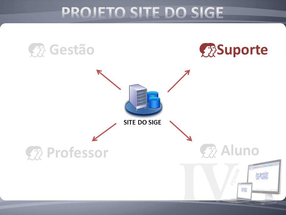 SITE DO SIGE Professor Aluno Suporte