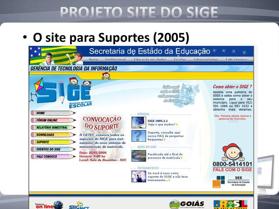 O site para Suportes (2005)