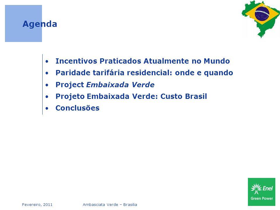 Ambasciata Verde – Brasilia Incentivos Praticados Atualmente no Mundo Paridade tarifária residencial: onde e quando Project Embaixada Verde Projeto Embaixada Verde: Custo Brasil Conclusões Agenda