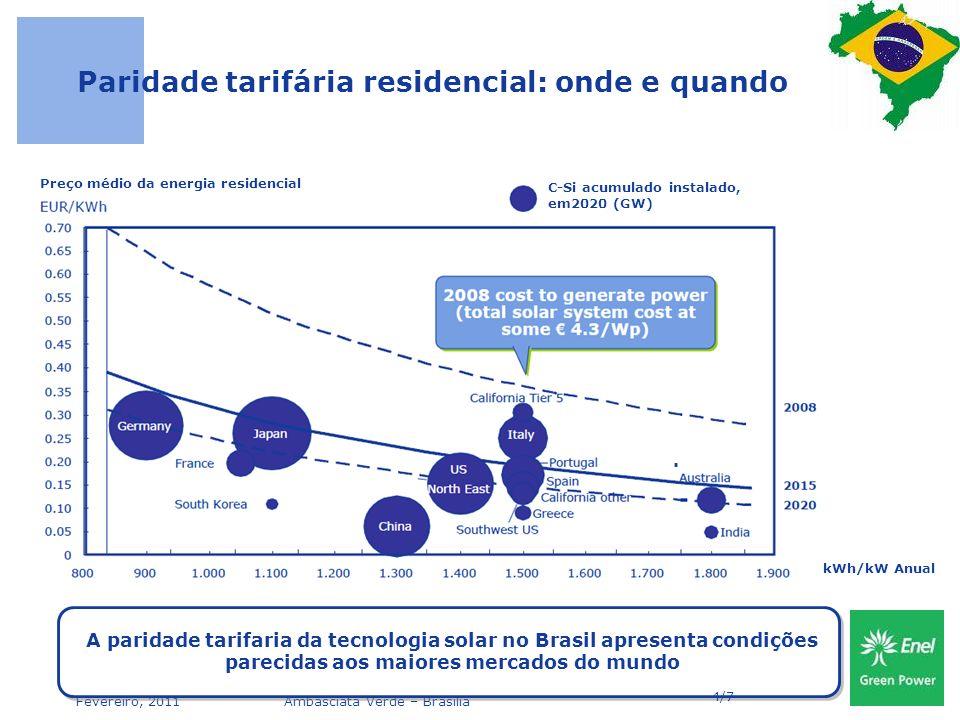 Fevereiro, 2011Ambasciata Verde – Brasilia Paridade tarifária residencial: onde e quando.