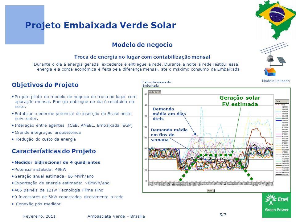 Fevereiro, 2011Ambasciata Verde – Brasilia Projeto Embaixada Verde Solar 5/7 Demanda média em dias úteis Geração solar FV estimada Demanda média em fins de semana Dados de massa da Embaixada Modelo utilizado Características do Projeto Medidor bidirecional de 4 quadrantes Potência instalada: 49kW Geração anual estimada: 86 MWh/ano Exportação de energia estimada: ~8MWh/ano 405 painéis de 121w Tecnologia Filme Fino 9 Inversores de 6kW conectados diretamente a rede Conexão pós-medidor Objetivos do Projeto Projeto piloto do modelo de negocio de troca no lugar com apuração mensal.