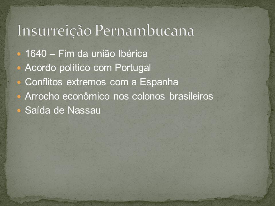 1640 – Fim da união Ibérica Acordo político com Portugal Conflitos extremos com a Espanha Arrocho econômico nos colonos brasileiros Saída de Nassau