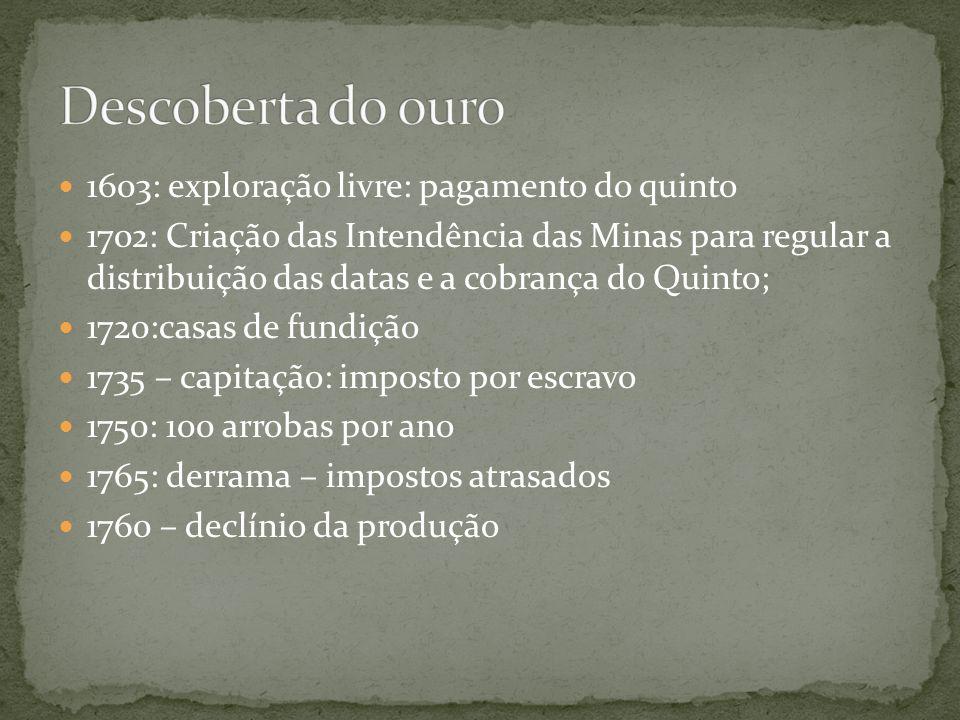 1603: exploração livre: pagamento do quinto 1702: Criação das Intendência das Minas para regular a distribuição das datas e a cobrança do Quinto; 1720