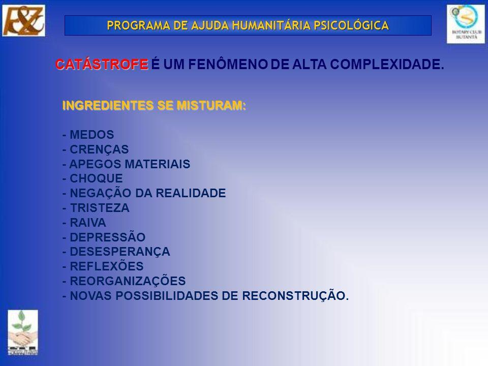 PUBLICO ALVO DESABRIGADOS POLICIAIS CIVIS MILITARES PROFISSIONAIS DO SAMU COORDENADORES DE ABRIGOS VOLUNTÁRIOS EM GERAL PROGRAMA DE AJUDA HUMANITÁRIA PSICOLÓGICA