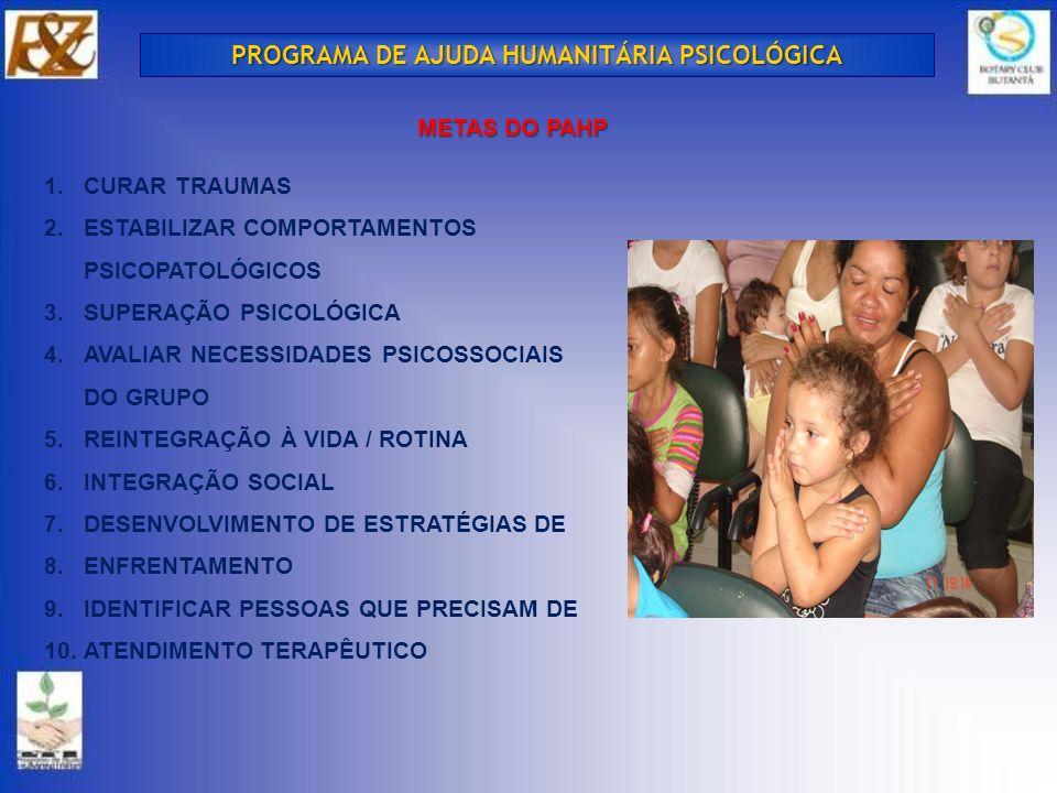 1.CURAR TRAUMAS 2.ESTABILIZAR COMPORTAMENTOS PSICOPATOLÓGICOS 3.SUPERAÇÃO PSICOLÓGICA 4.AVALIAR NECESSIDADES PSICOSSOCIAIS DO GRUPO 5.REINTEGRAÇÃO À VIDA / ROTINA 6.INTEGRAÇÃO SOCIAL 7.DESENVOLVIMENTO DE ESTRATÉGIAS DE 8.ENFRENTAMENTO 9.IDENTIFICAR PESSOAS QUE PRECISAM DE 10.ATENDIMENTO TERAPÊUTICO METAS DO PAHP PROGRAMA DE AJUDA HUMANITÁRIA PSICOLÓGICA