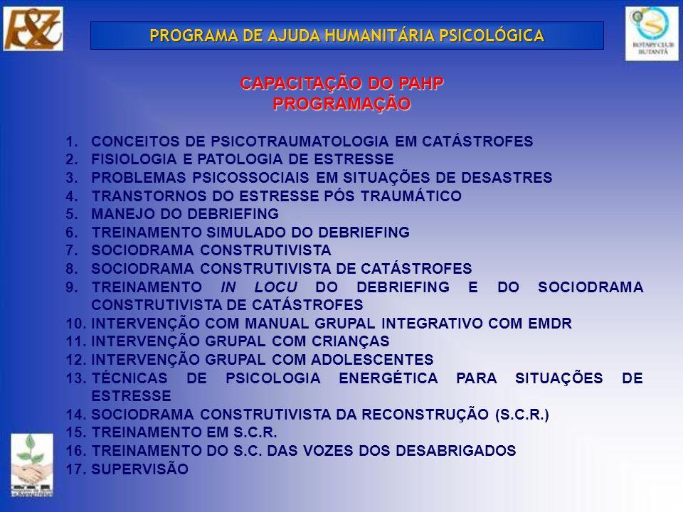 PIRÂMIDE DE AJUDA GRUPAL PSICOEDUCAÇÃO E APOIO EMOCIONAL PSICOEDUCAÇÃO E APOIO EMOCIONAL (INTERVENÇÃO GRUPAL INTEGRATIVO) (INTERVENÇÃO GRUPAL INTEGRATIVO) AJUDA MÚTUA SOCIODRAMAS CONSTRUTIVISTAS INFORMAÇÃO E ORIENTAÇÃO - DEBRIEFINGS - SOCIODRAMAS CONSTRUTIVISTAS PSICOTERAPIA EMDR INDIVIDUAL PROGRAMA DE AJUDA HUMANITÁRIA PSICOLÓGICA