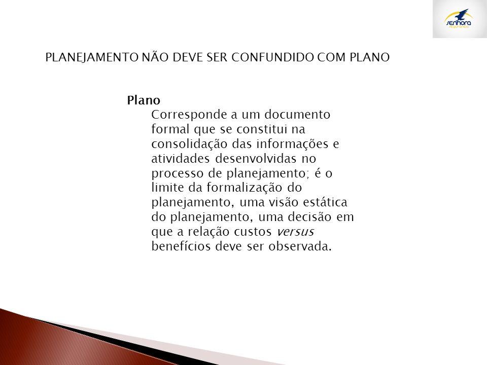 Plano Corresponde a um documento formal que se constitui na consolidação das informações e atividades desenvolvidas no processo de planejamento; é o l