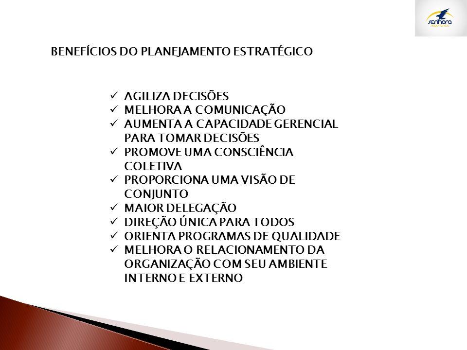 AGILIZA DECISÕES MELHORA A COMUNICAÇÃO AUMENTA A CAPACIDADE GERENCIAL PARA TOMAR DECISÕES PROMOVE UMA CONSCIÊNCIA COLETIVA PROPORCIONA UMA VISÃO DE CO
