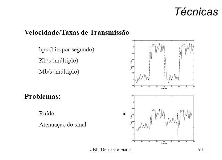 UBI - Dep. Informática94 Técnicas Velocidade/Taxas de Transmissão bps (bits por segundo) Kb/s (múltiplo) Mb/s (múltiplo) Problemas: Ruído Atenuação do