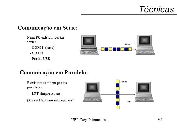 UBI - Dep. Informática95 Técnicas Comunicação em Série: Comunicação em Paralelo: Num PC existem portas série: - COM 1 (rato) - COM 2 - Portas USB E ex