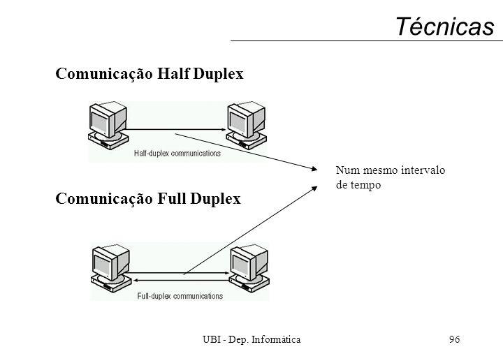 UBI - Dep. Informática96 Técnicas Comunicação Half Duplex Comunicação Full Duplex Num mesmo intervalo de tempo