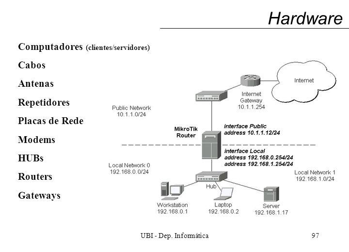UBI - Dep. Informática97 Hardware Computadores (clientes/servidores) Cabos Antenas Repetidores Placas de Rede Modems HUBs Routers Gateways
