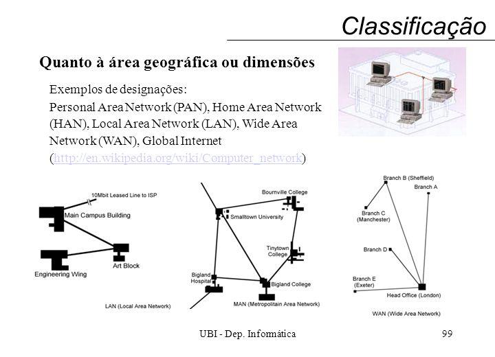 UBI - Dep. Informática99 Classificação Quanto à área geográfica ou dimensões Exemplos de designações: Personal Area Network (PAN), Home Area Network (