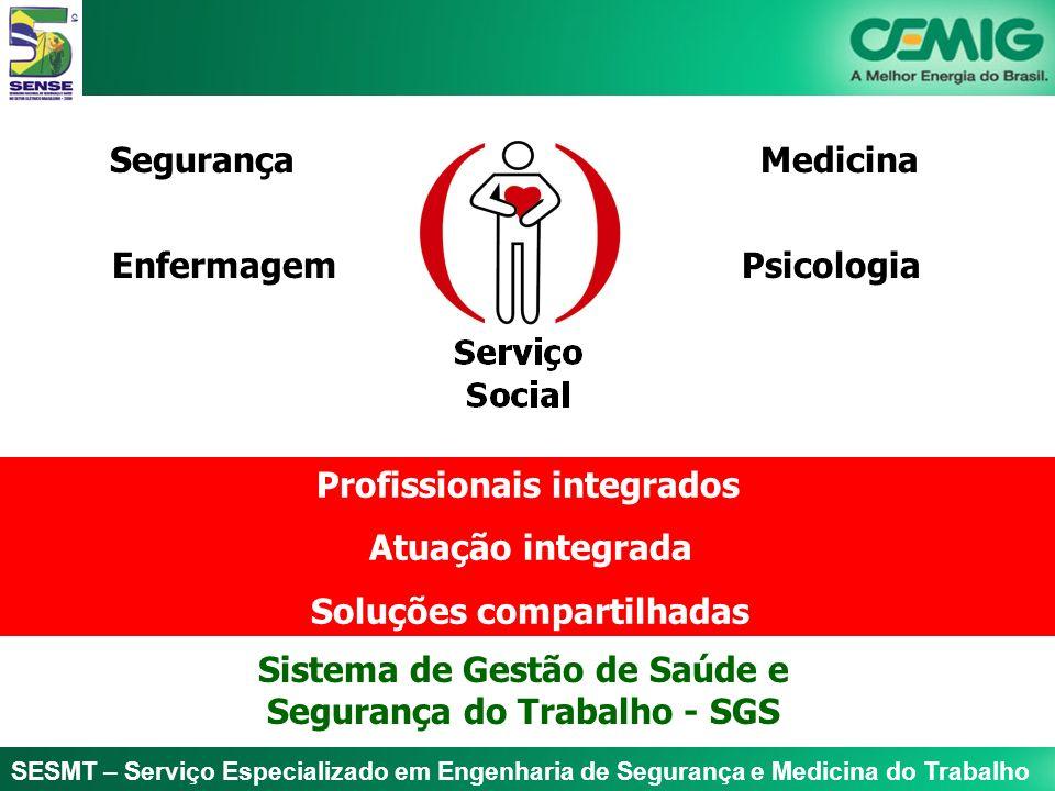 SESMT – Serviço Especializado em Engenharia de Segurança e Medicina do Trabalho SegurançaMedicina EnfermagemPsicologia Profissionais integrados Atuação integrada Soluções compartilhadas Sistema de Gestão de Saúde e Segurança do Trabalho - SGS