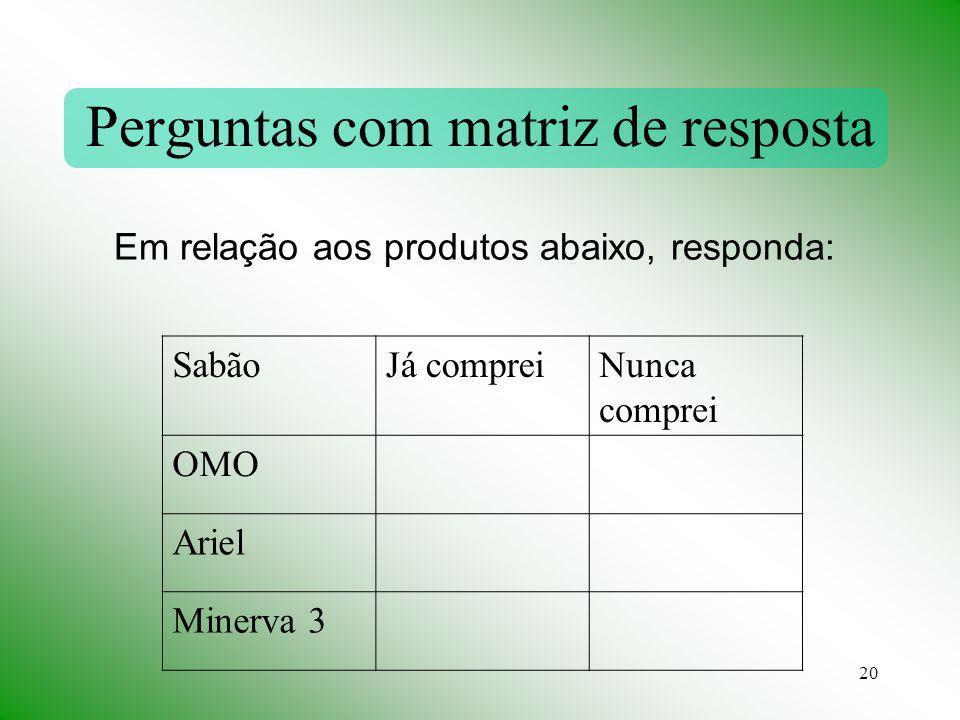 20 Perguntas com matriz de resposta SabãoJá compreiNunca comprei OMO Ariel Minerva 3 Em relação aos produtos abaixo, responda: