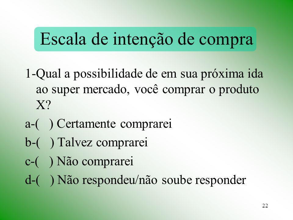 22 Escala de intenção de compra 1-Qual a possibilidade de em sua próxima ida ao super mercado, você comprar o produto X.