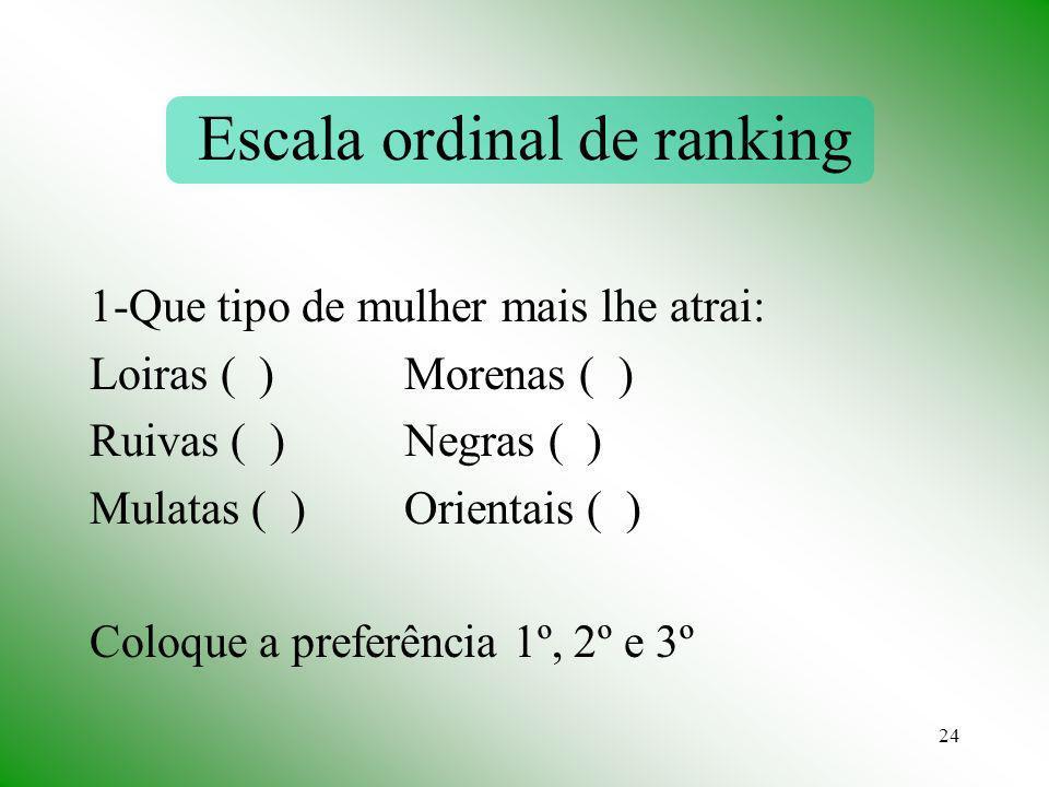 24 Escala ordinal de ranking 1-Que tipo de mulher mais lhe atrai: Loiras ( )Morenas ( ) Ruivas ( )Negras ( ) Mulatas ( )Orientais ( ) Coloque a preferência 1º, 2º e 3º