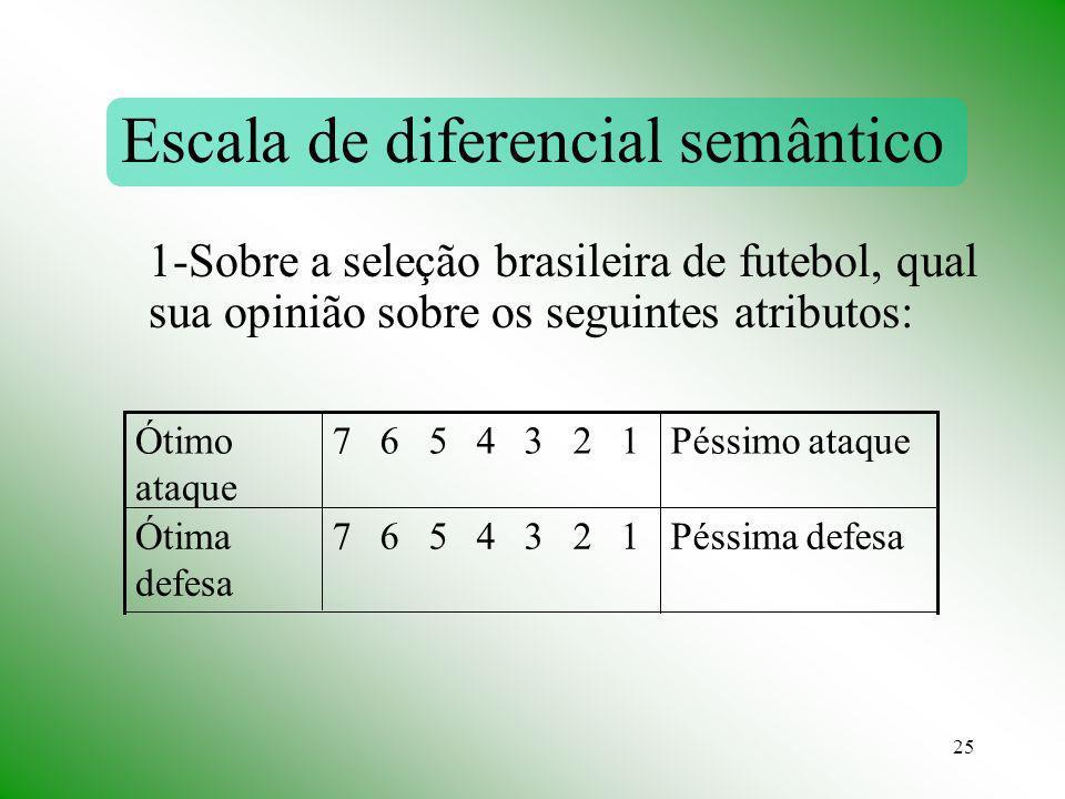 25 Escala de diferencial semântico 1-Sobre a seleção brasileira de futebol, qual sua opinião sobre os seguintes atributos: Péssima defesa7 6 5 4 3 2 1Ótima defesa Péssimo ataque7 6 5 4 3 2 1Ótimo ataque