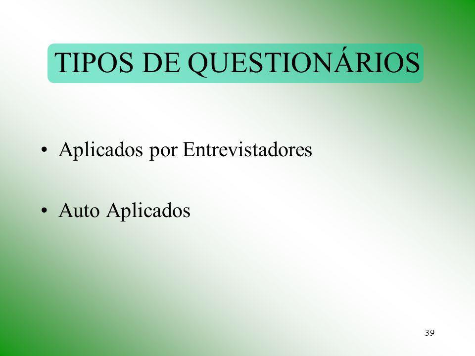 39 TIPOS DE QUESTIONÁRIOS Aplicados por Entrevistadores Auto Aplicados