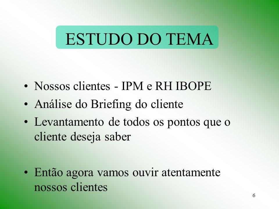 6 ESTUDO DO TEMA Nossos clientes - IPM e RH IBOPE Análise do Briefing do cliente Levantamento de todos os pontos que o cliente deseja saber Então agor
