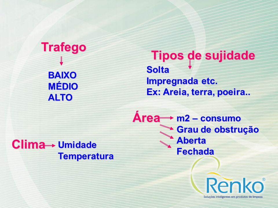 Trafego BAIXOMÉDIOALTO Área m2 – consumo Grau de obstrução AbertaFechada Clima UmidadeTemperatura Tipos de sujidade Solta Impregnada etc. Ex: Areia, t